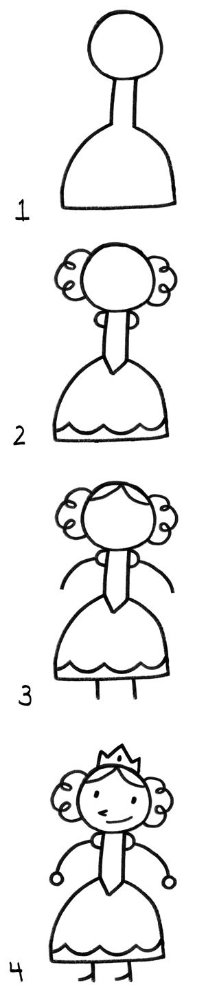 comment dessiner des choses